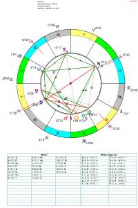 Крушение ракеты «Протон-М»